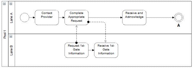JGraphX User Manual